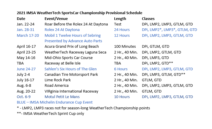 Imsa Calendar 2021 IMSA with new schedule, category, and other bits – Racing24 7.net